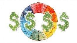 Colour Emotion Psychology Online Shopping