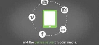 Social Mobile Cloud : Accelerate Your Digital Business