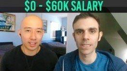 Digital Marketing Salary – Digital Marketing Salaries