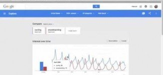 Google Trends Data – Downloading Data from Google Trends And Analyzing It With R