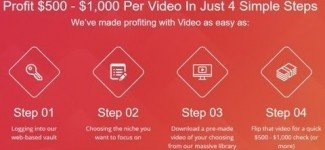 Video Chief Agency Review – Sell these videos